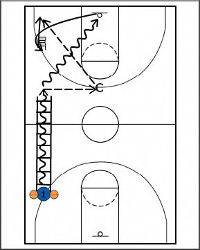 Breakthrough Basketball:Two Ball Ladder Drills #