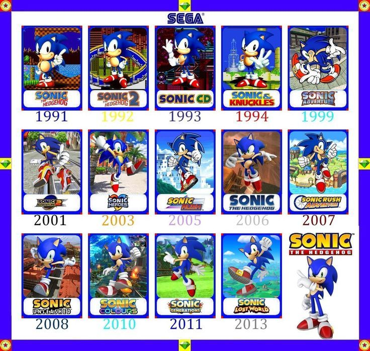 Image Result For Games Logos Evolution Game Logo Logo Evolution Sonic