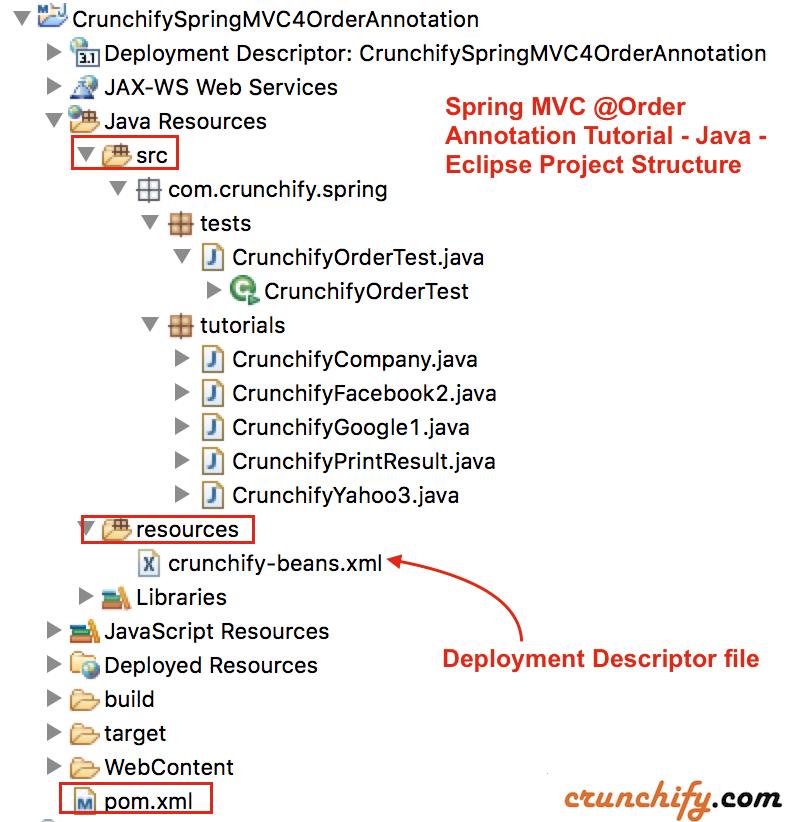 Spring Framework 4.2.3 @Order Annotation Tutorial – Sort Order for ...