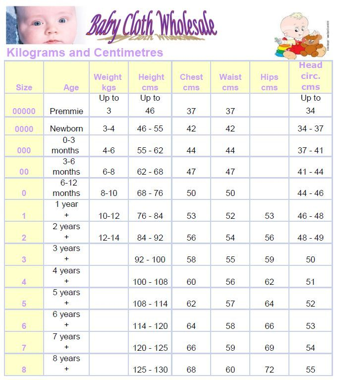 Size Chart Sewing Baby Clothes Baby Size Chart Baby Dress Patterns