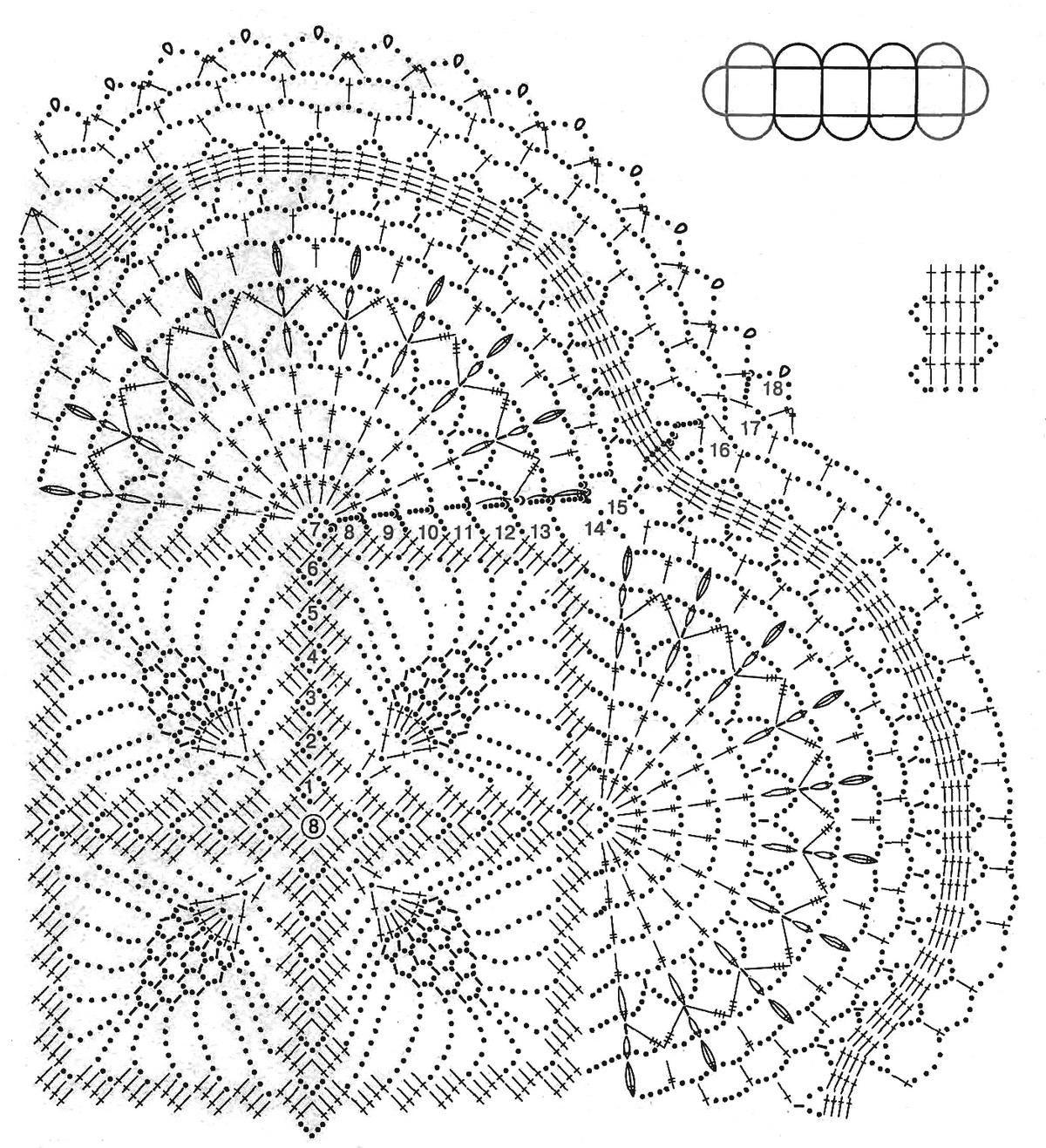 Crochet Shawls: Free Crochet Wrap Pattern | Deedeepins | Pinterest ...