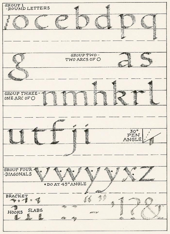 RESOURCES - Foundational Alphabet Calligraphy worksheet (and a lot more from 'Dancing Pen Calligraphy'!)
