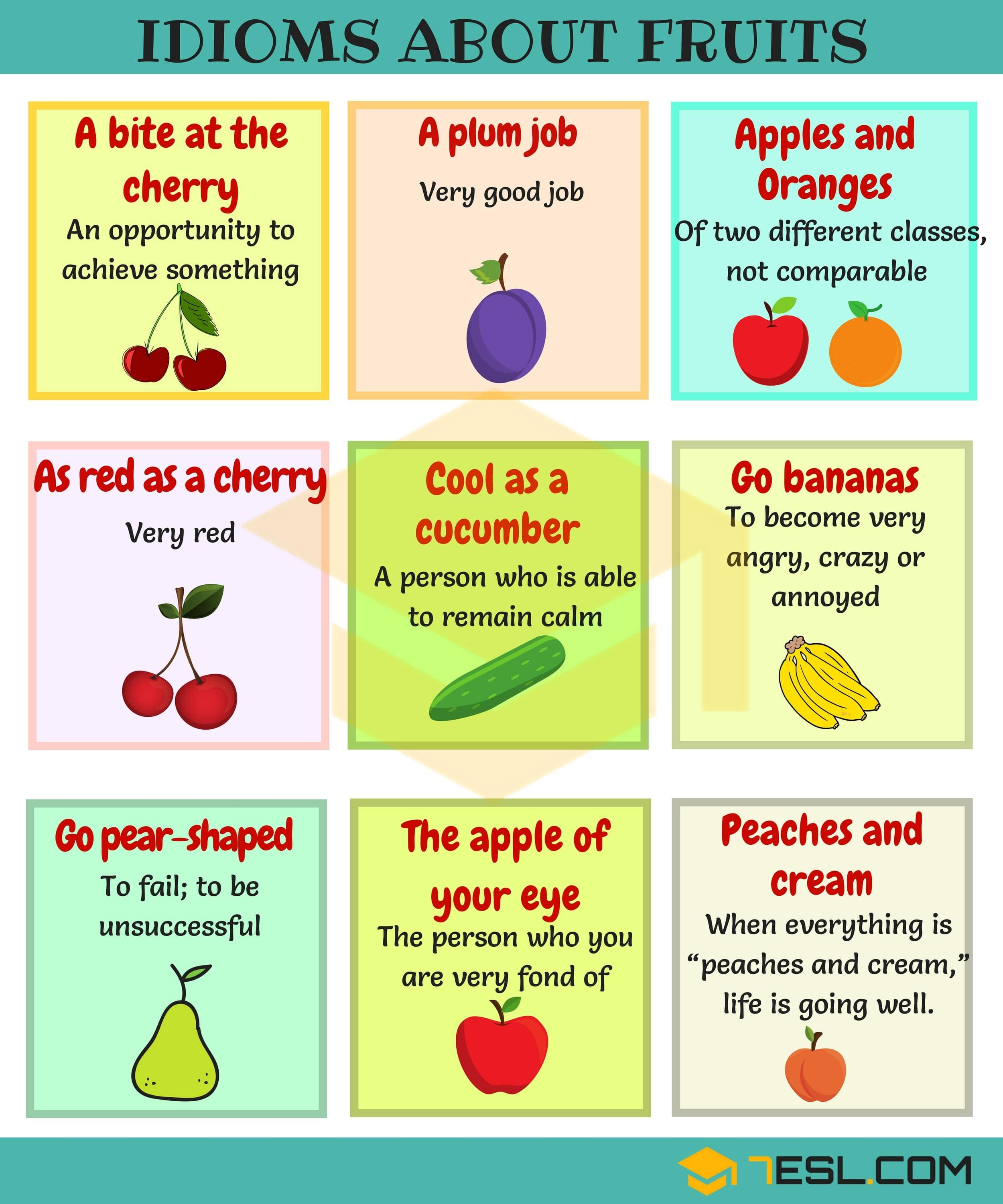 Cuisine Meaning English 25 Useful Idioms About Fruits In English Idioms And