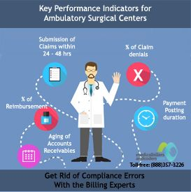 Why Should Ascs Focus On Measuring Revenue Cycle Kpis Revenue Cycle Medical Billing And Coding Medical Billing
