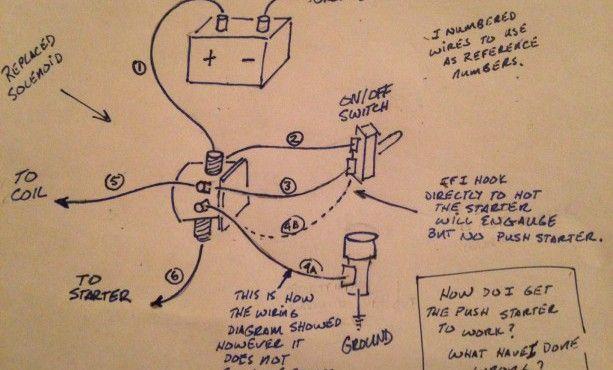Creative Honda Unicorn Electrical Wiring Diagram Wiring