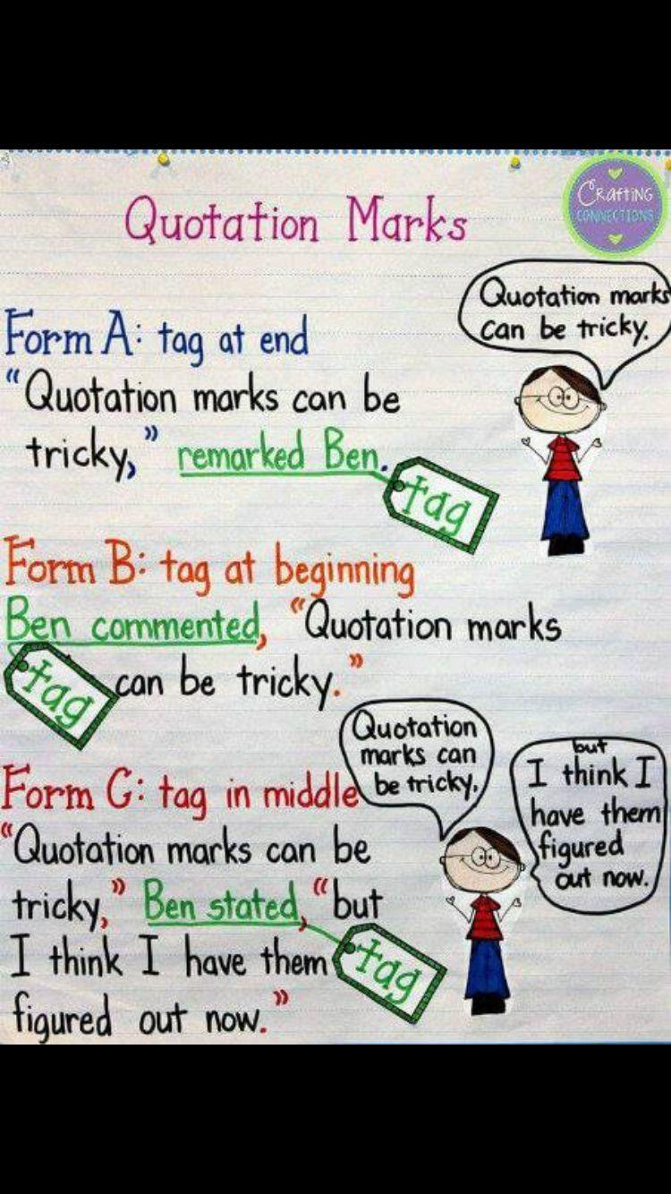 Quotation mark poster Writing anchor charts, Third grade
