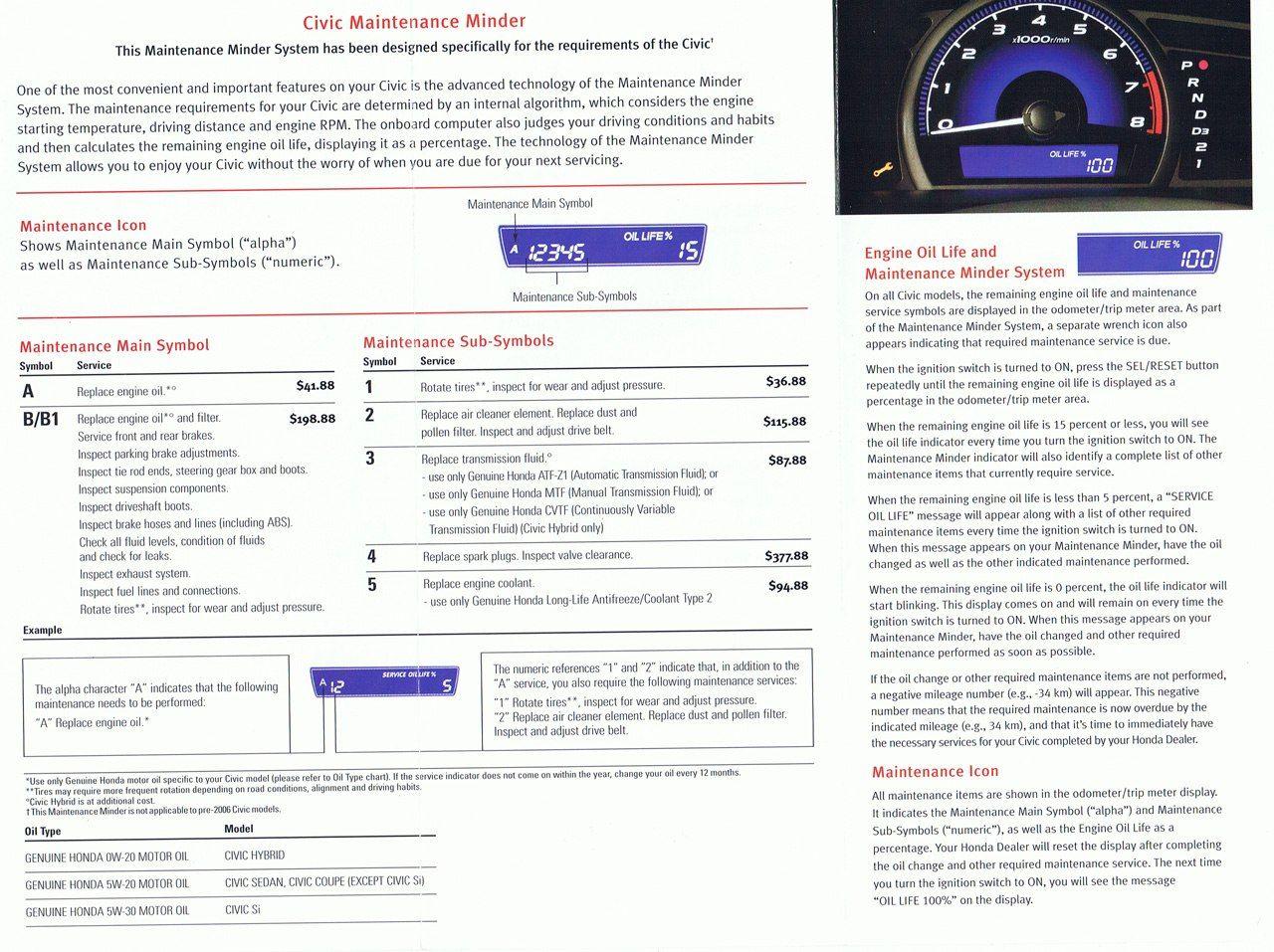 Honda Civic Service B1 - //carenara.com/honda-civic-service-b1 ...