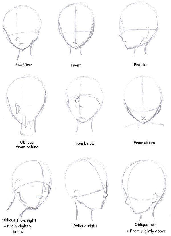 Scetching Heads Gambar Rambut Anime Cara Menggambar Gambar Mata Anime