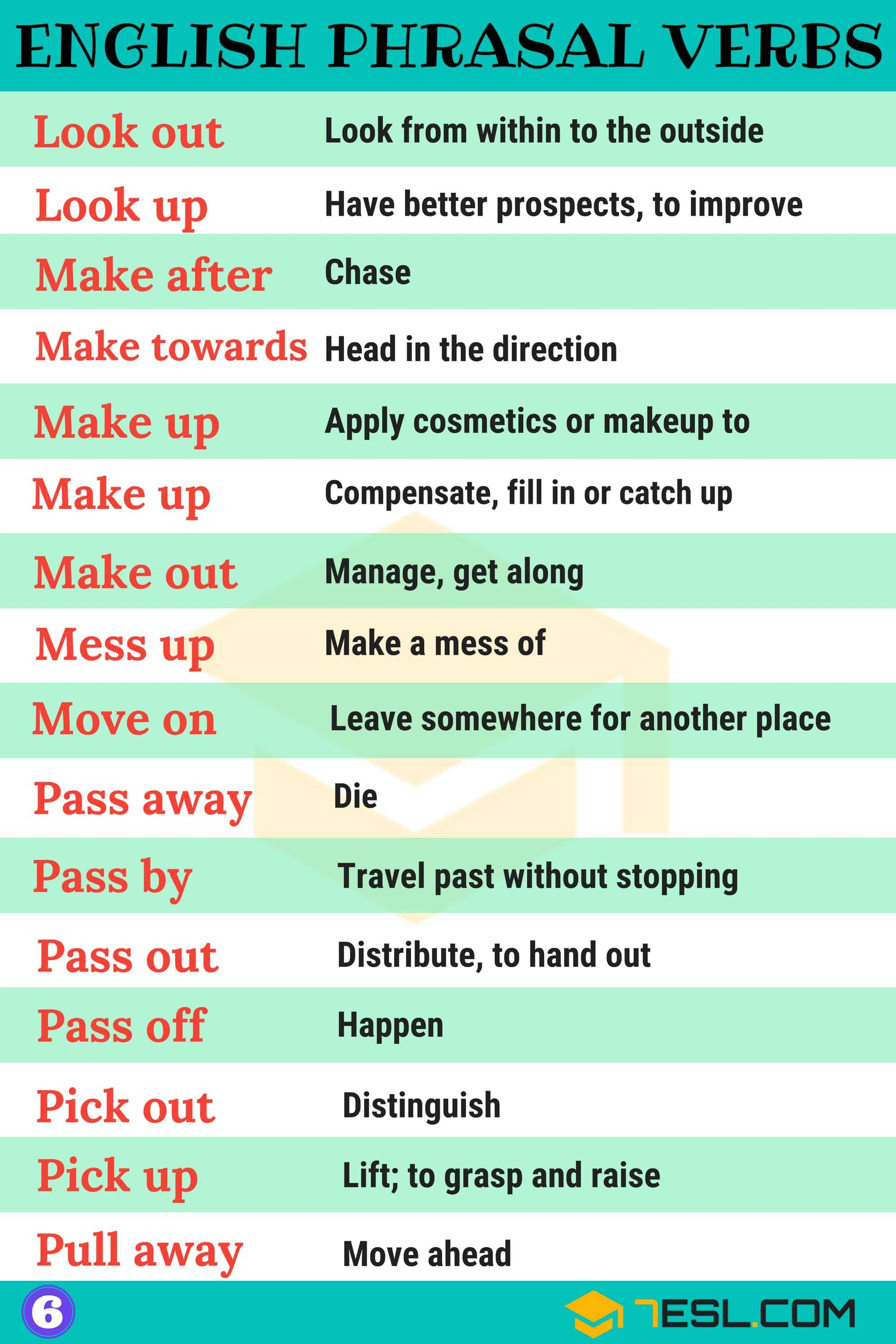 100 Common Phrasal Verbs In English English Verbs English