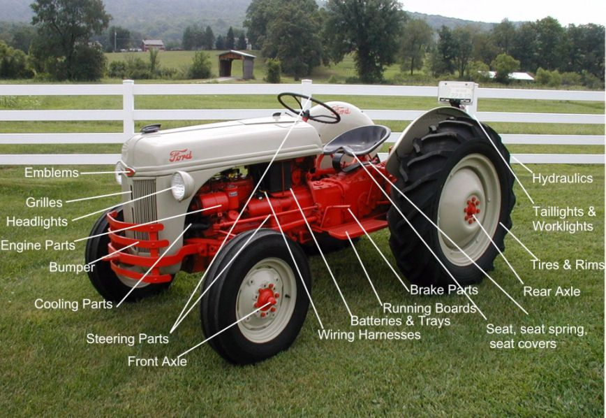 Ford 9n Parts Diagram