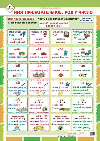 Русский язык. Национальная школа