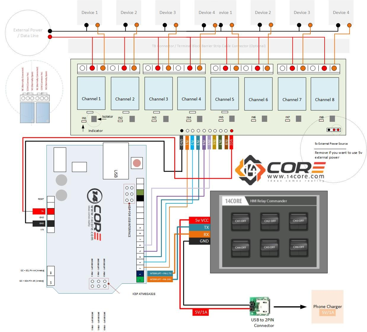 small resolution of hmi wiring diagram wiring diagramwiring the hmi nextion tft touch display on 6 channel relay modulewiring