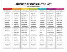 master chore list