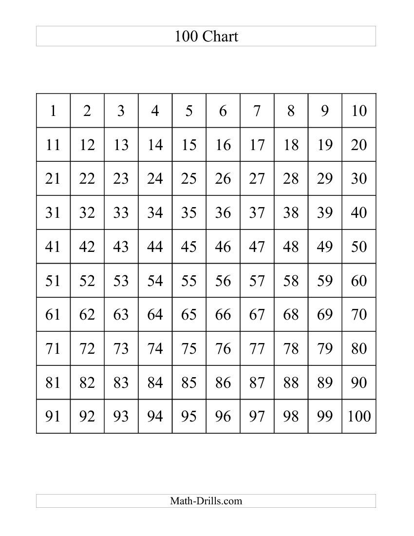 One Hundred Chart (A) and other fun math worksheets | school ...