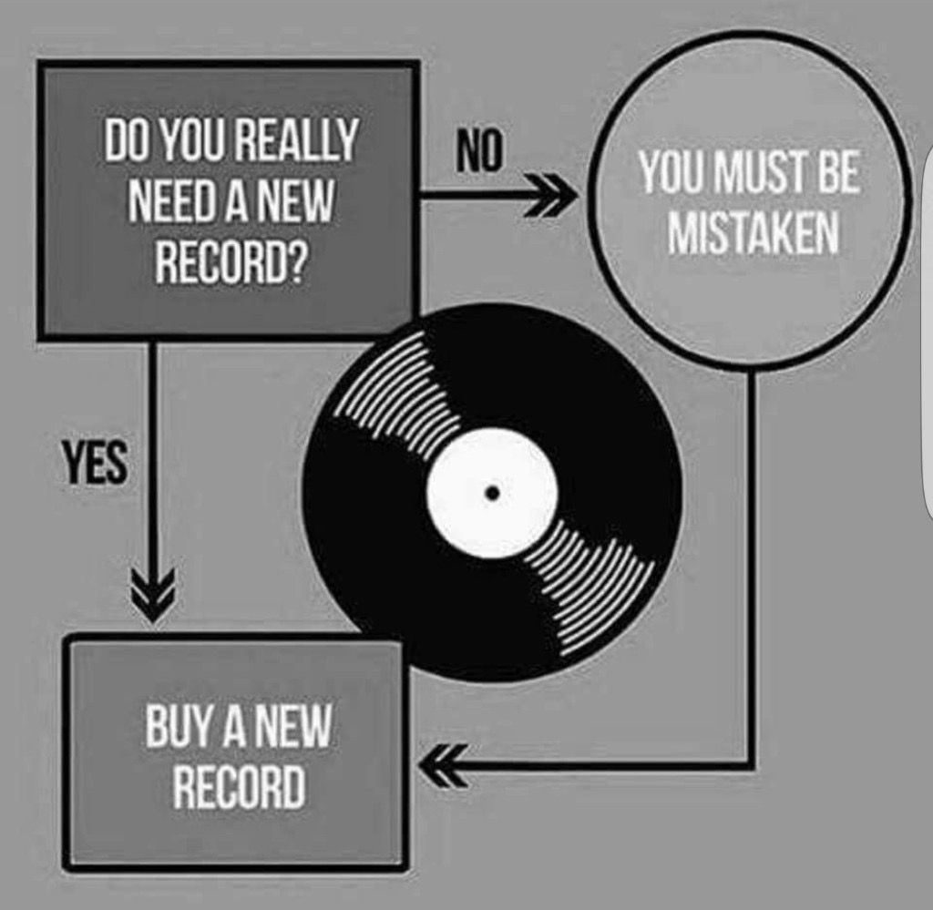 7e9a7b4d ultimately it all comes back to...buying more records :) Vinyl Junkies