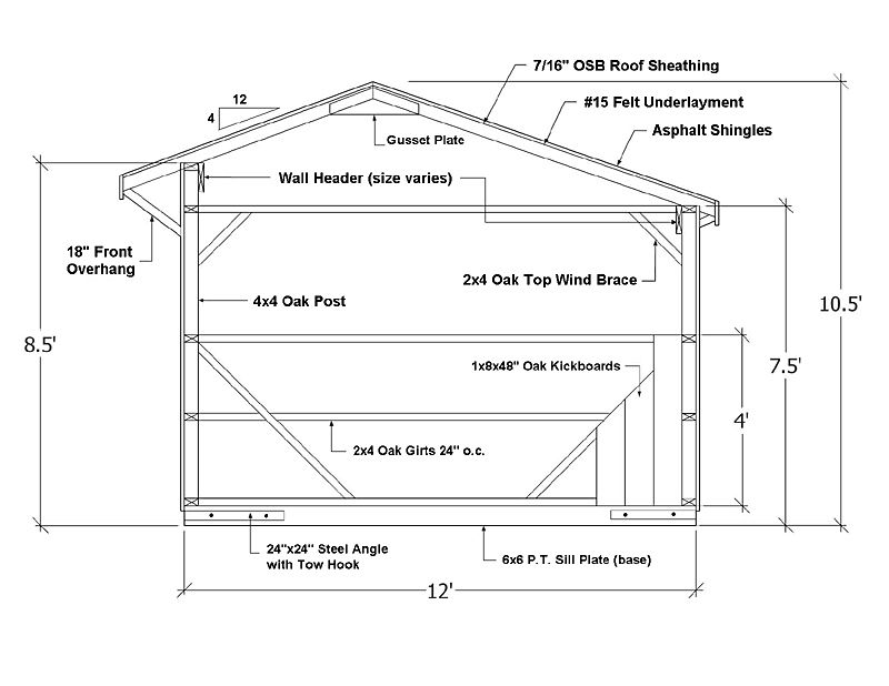 Horse shed construction specs sheds pinterest for Pole barn specs