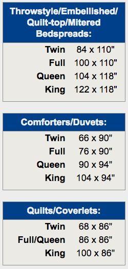 Bedding Guide Sheet Size Comforter Size Chart Blair King