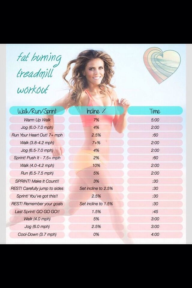 Holiday fat burning workout