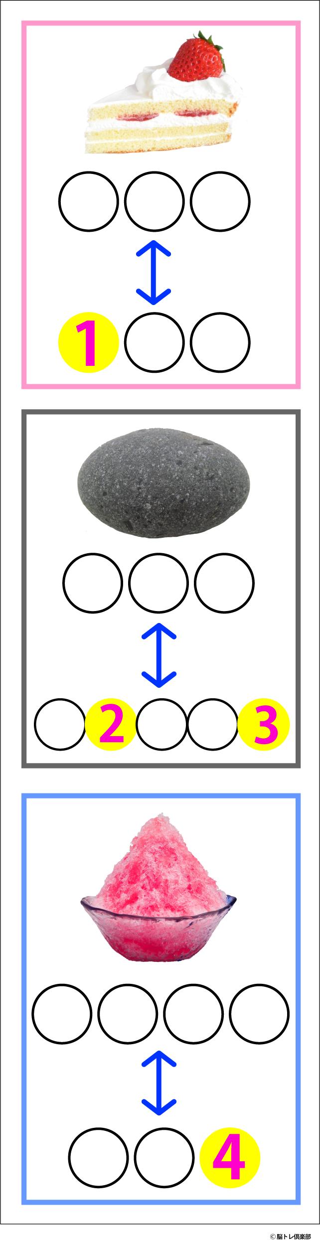 難問 謎解き 問題 超難問なぞなぞ10問(答え付き)。正解率20%未満のひっかけ問題