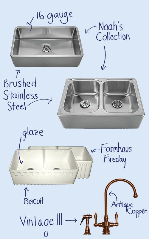 How To Choose The Perfect Outdoor Kitchen Sink And Faucet