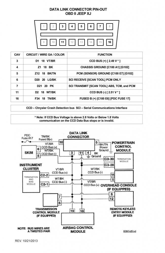 2004 Jeep Grand Cherokee Driver Door Wiring Diagram 2002 Mitsubishi Lancer Alternator Engine Bay Schematic Showing Major Electrical Ground Points For 4 0l Discover Ideas About Mods