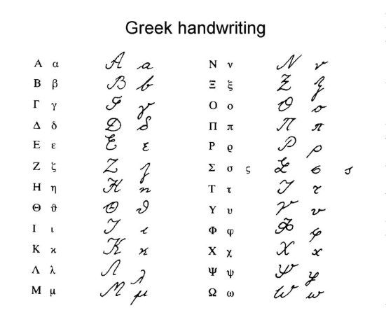 Greek Handwriting 希腊字母手写体 数控学制杂坛 百度空间 Greek Alphabet Handwriting Alphabet Greek Letters Design
