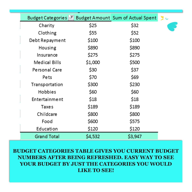 monthly budget budget organizer budget worksheet cash organize