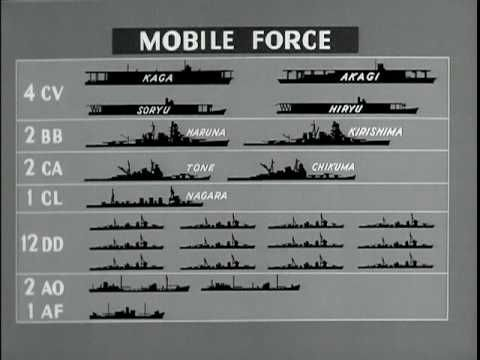 Battle Of Midway - The Background Of The Actions At Midway And In The Al...