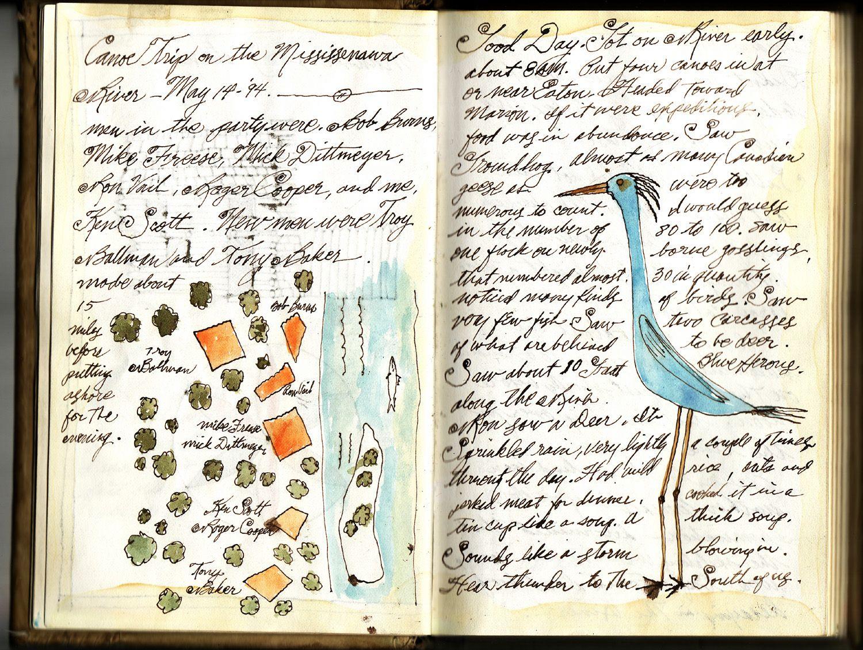 pin by rosemary plunkett on art journaling in 2018 pinterest