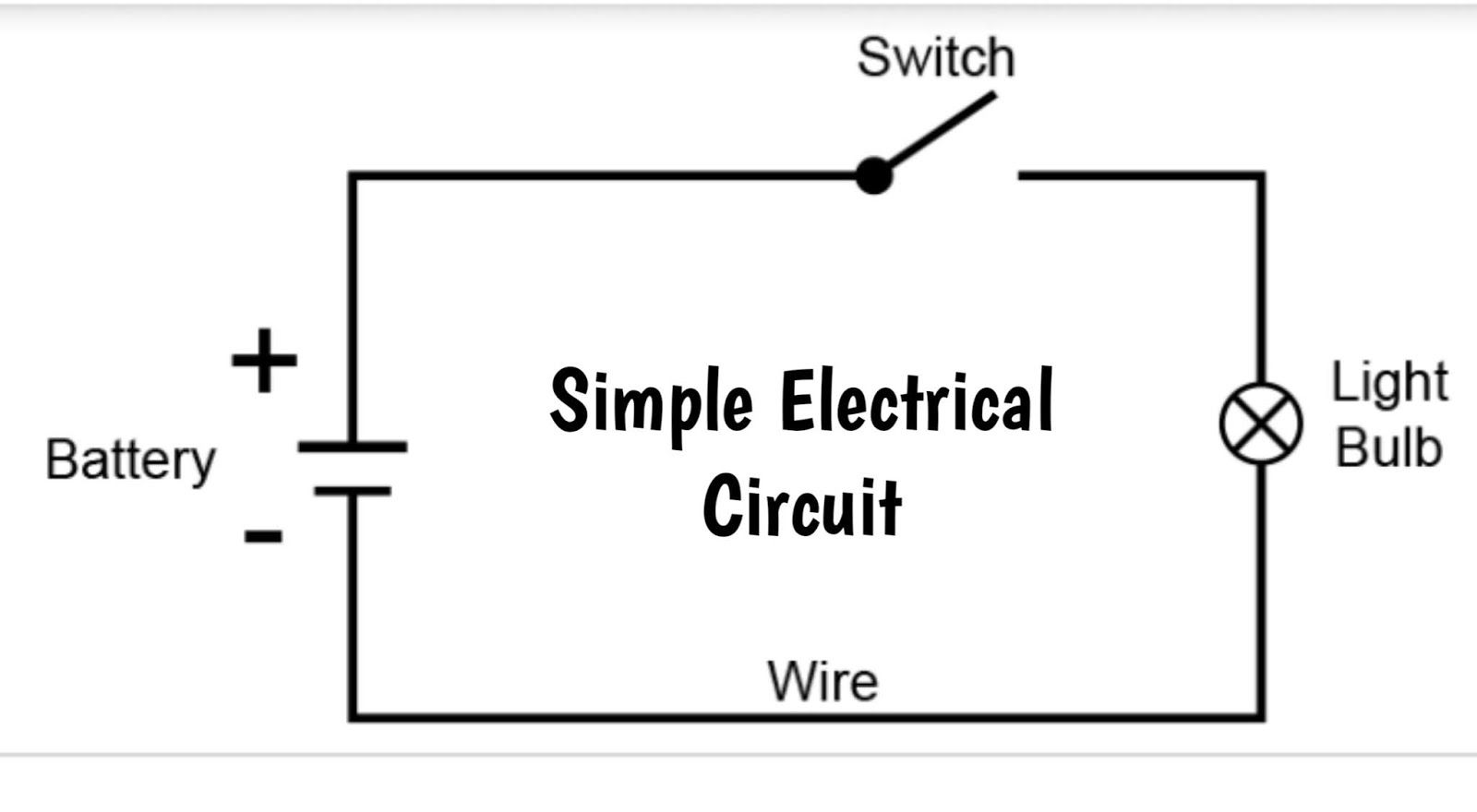 Definition For Electrical Circuit In