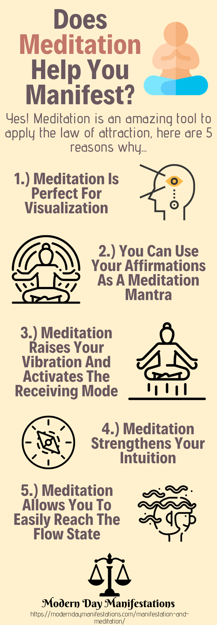 11+ How to meditate and manifest trends