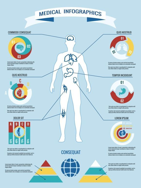 Medical infographic : Human body medical infographics. Map and ...