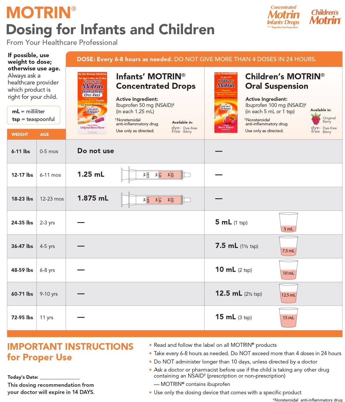 Ibuprofen dosage infants infant tylenol chart motrin bassinet baby also parenting rh pinterest