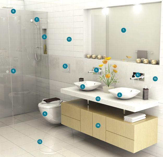 Perfect Inset Mirror Tiles   Google Search