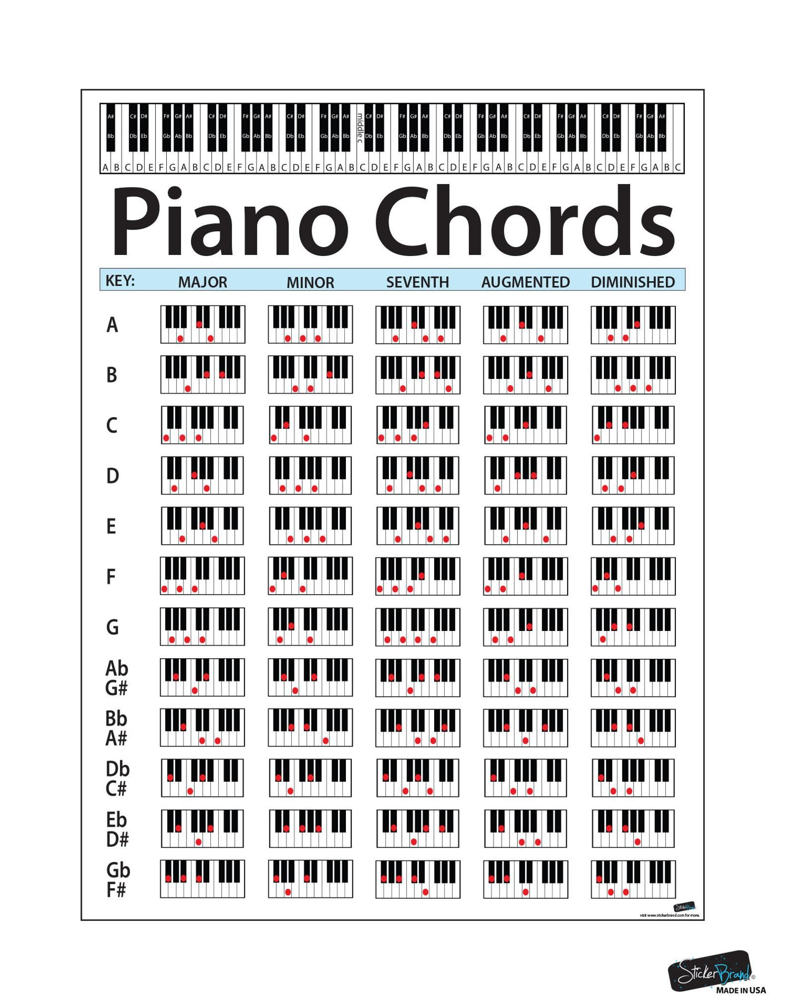 Piano Chord Chart Poster Educational Handy Guide Chart Print Etsy In 2020 Piano Chords Chart Piano Music Piano Music Easy