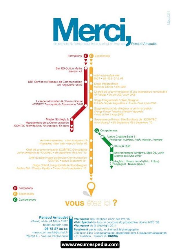 Resumespedia Com Visual Resume Creative Resume Infographic Resume