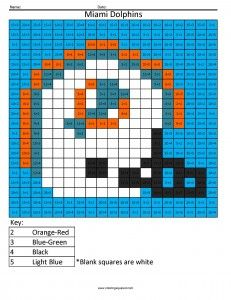 Miami Dolphins NFL Football Pixel Art AFC Multiplication And Division