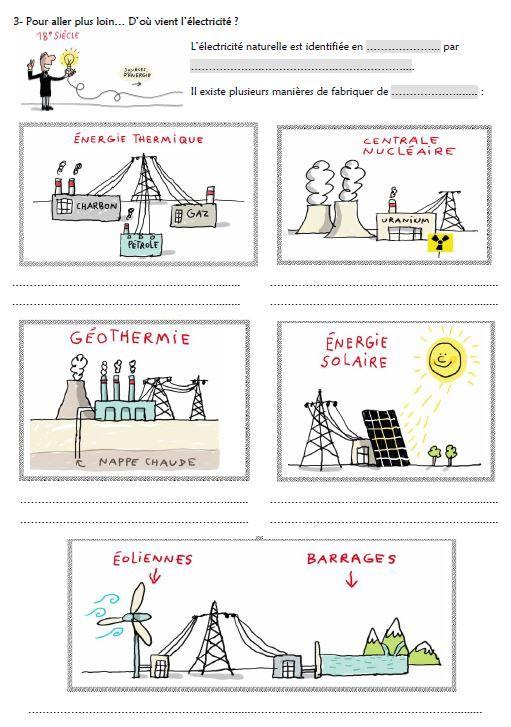 Électricité cp-ce1 Cours Pinterest - electricite dans une maison