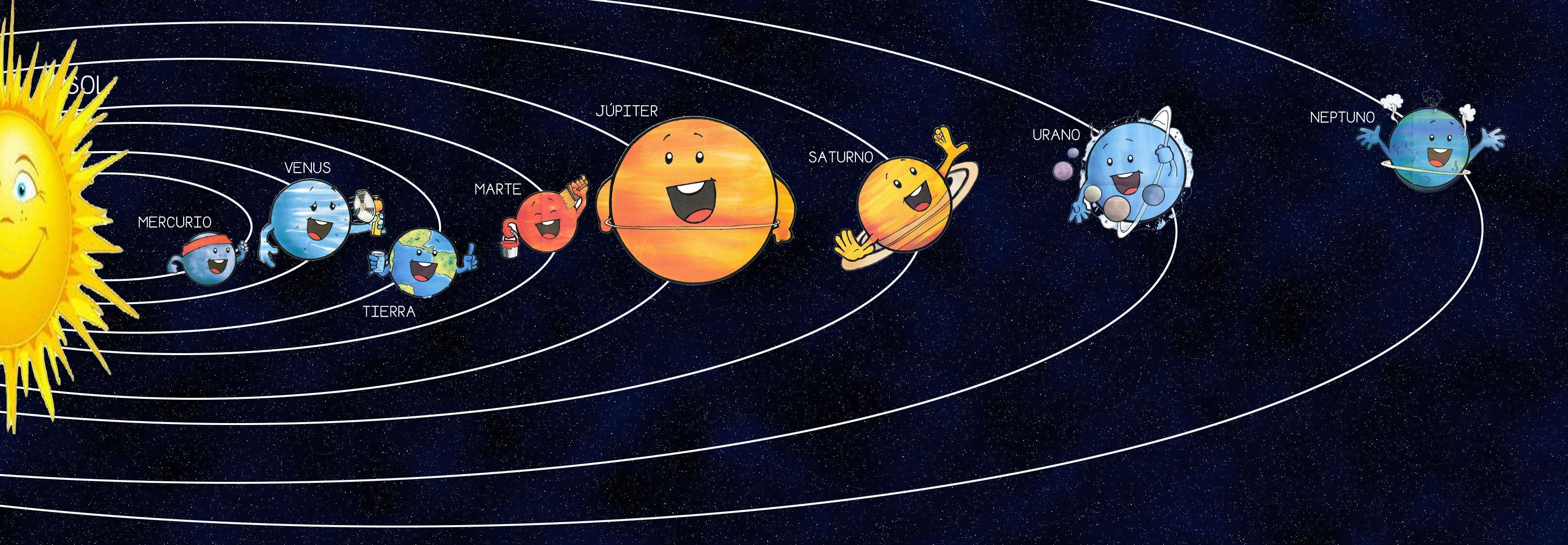 Cartel Para Presentar El Sistema Solar El Universo Para