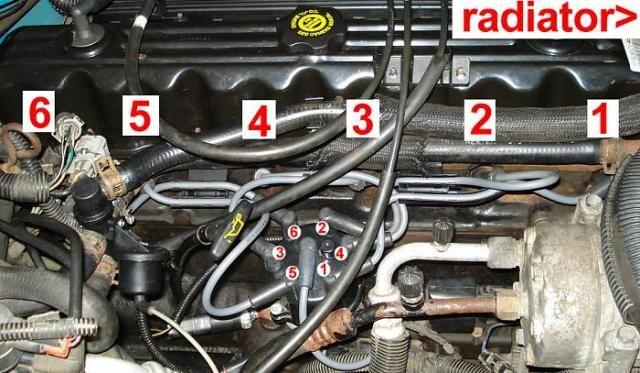 1997 jeep grand cherokee distributor wiring  1992 mustang