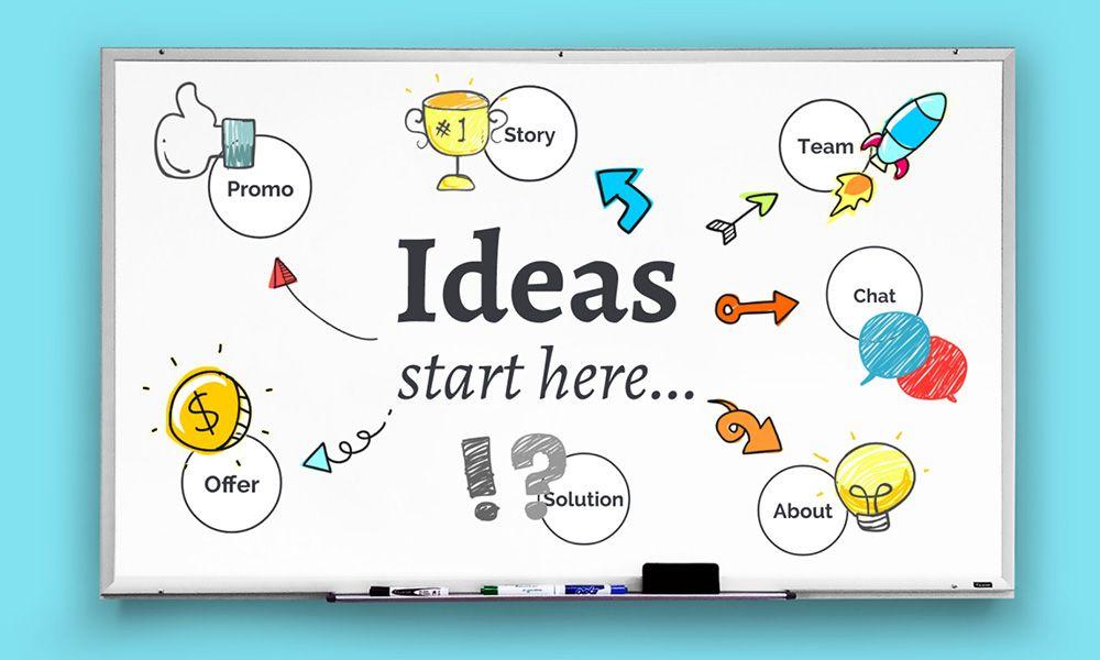 Whiteboard sketch drawing business plan prezi next
