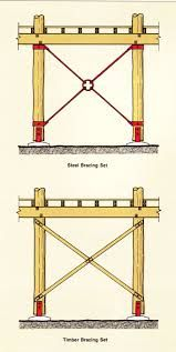 Cross Bracing Google Search Post And Beam Lvl Beam Timber Beams