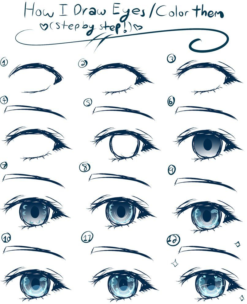 Image Result For Female Anime Eyes Female Anime Eyes Eye Drawing Tutorials Anime Eyes