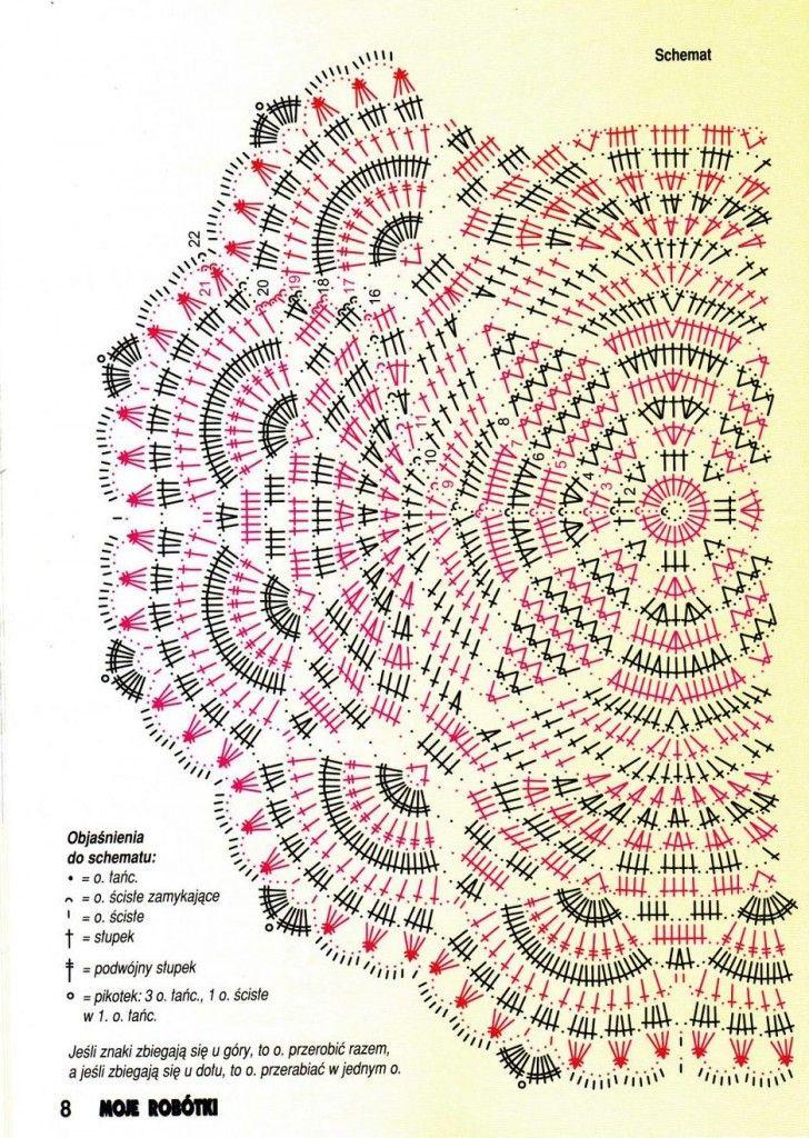 Crochet Tablecloths Zierdeckchenmuster Tischdeckchen