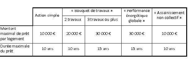 JPEG - 355 ko Maison Pinterest Kos and 21st - Aide Pour Faire Des Travaux Dans Une Maison