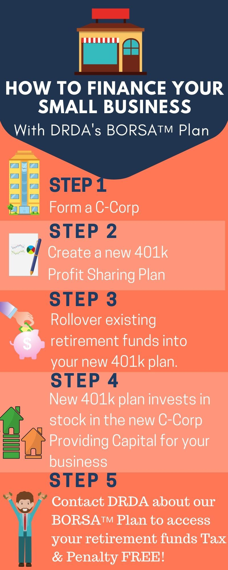 Explore how you can use your retirement funds without tax