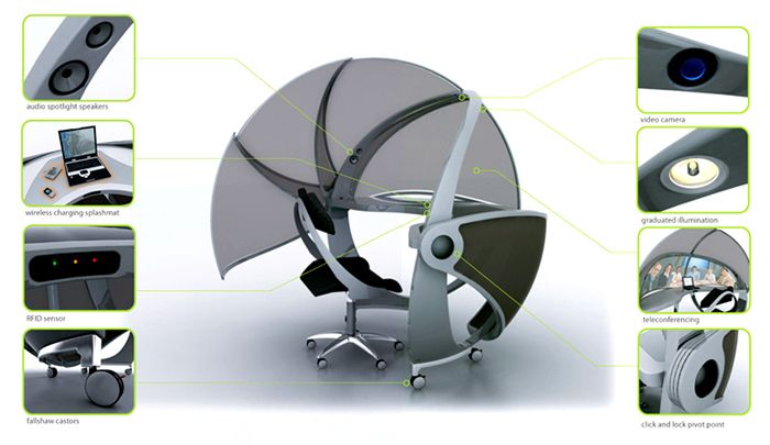 Modern Home Office Furniture Eclipse Parion System