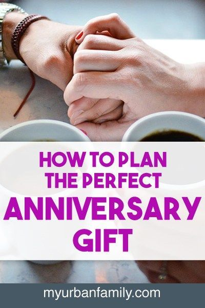How to Plan The Perfect Anniversary Gift | Anniversary gifts ...