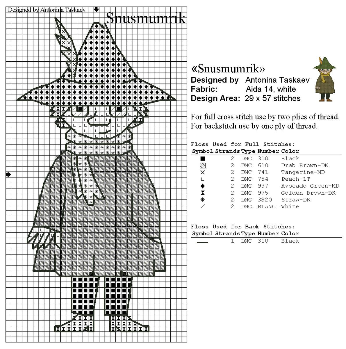 Naverまとめ Cross Stitch Cross Stitch Embroidery Knitting Charts
