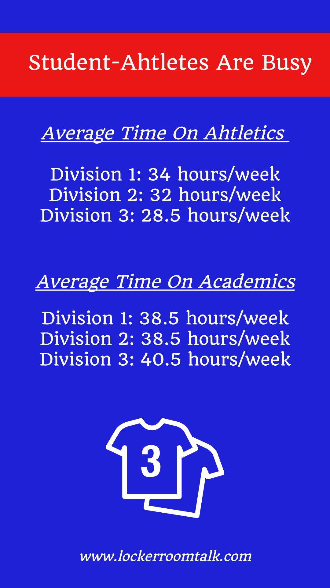 The Average Time A Student Athlete Spends On Athletics And